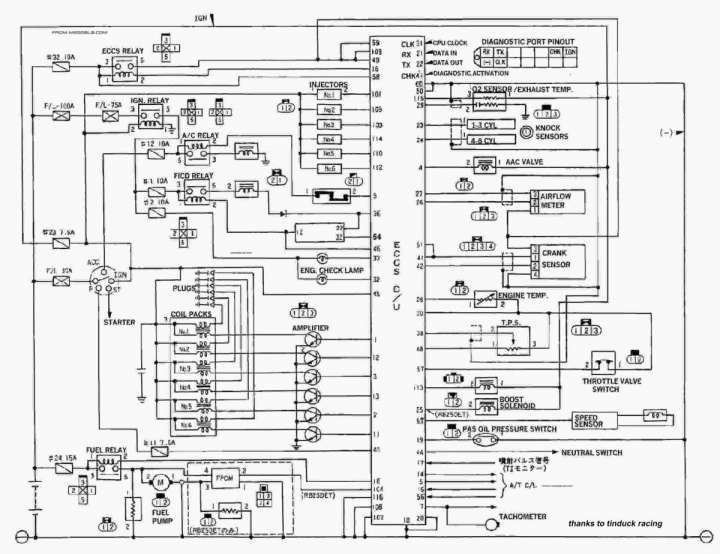 trailer light wiring diagram nissan gtr - wiring diagram page fund-freeze -  fund-freeze.faishoppingconsvitol.it  faishoppingconsvitol.it
