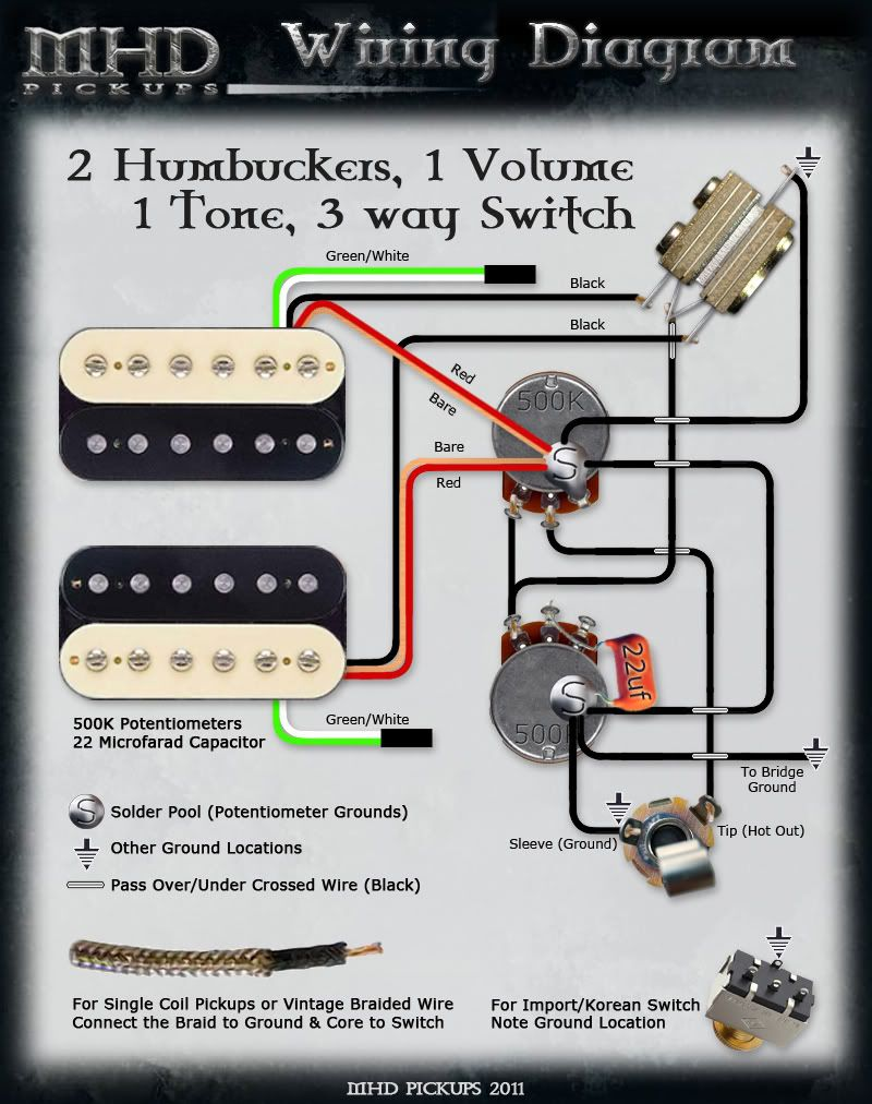 guitar wiring diagrams 2 pickups 2 volume 1 tone 2