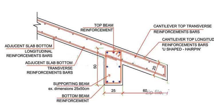 Reinforcement Details Of Sloped Concrete Roof Concrete Sheds