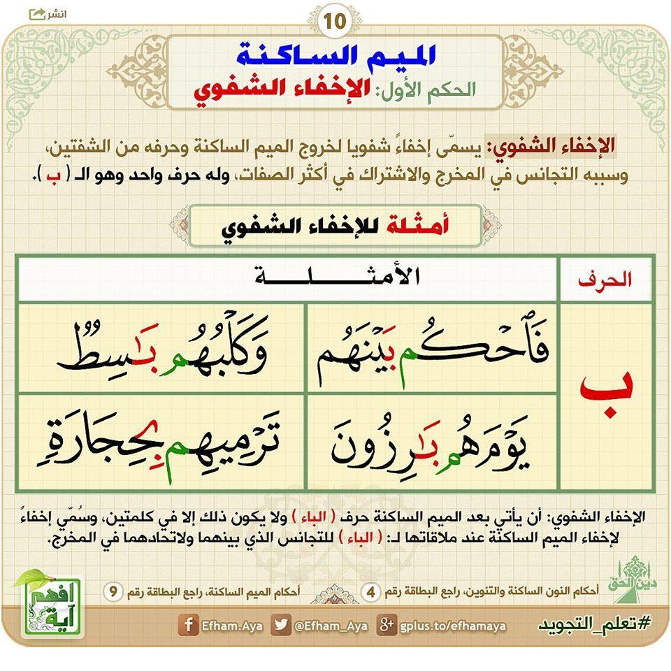 الإخفاء الشفوي Tajweed Quran Quran Tafseer Letter Recognition Worksheets