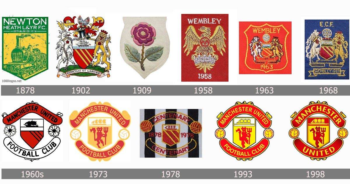 Meaning Manchester United Logo And Symbol History And Manchester United Logo History Manches In 2020 Manchester United Logo Manchester United Badge Manchester United