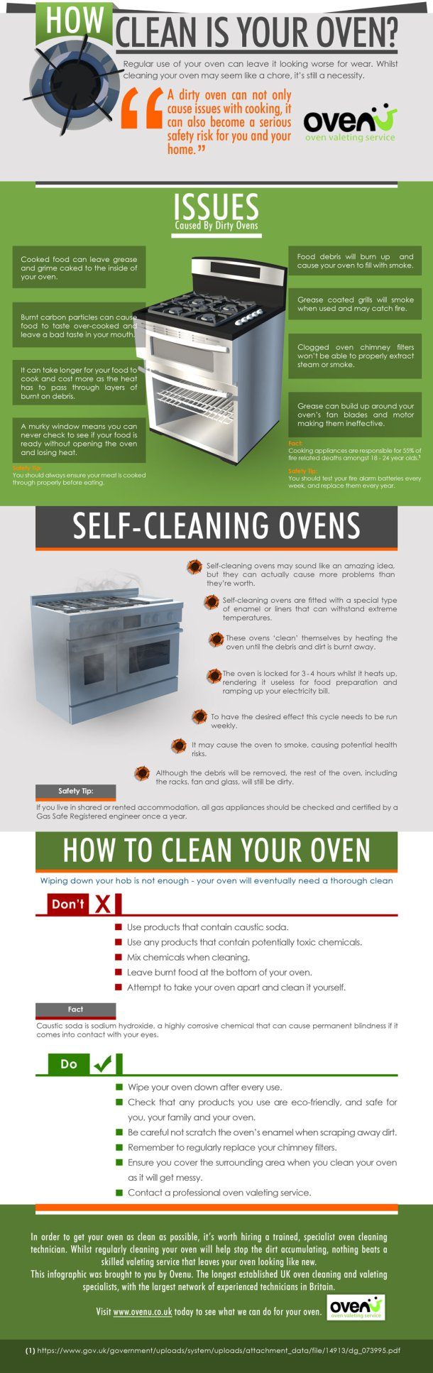 How clean is your oven infographic oven clean infographics how clean is your oven infographic oven clean oven cleaningcleaning tipsdiy solutioingenieria Image collections