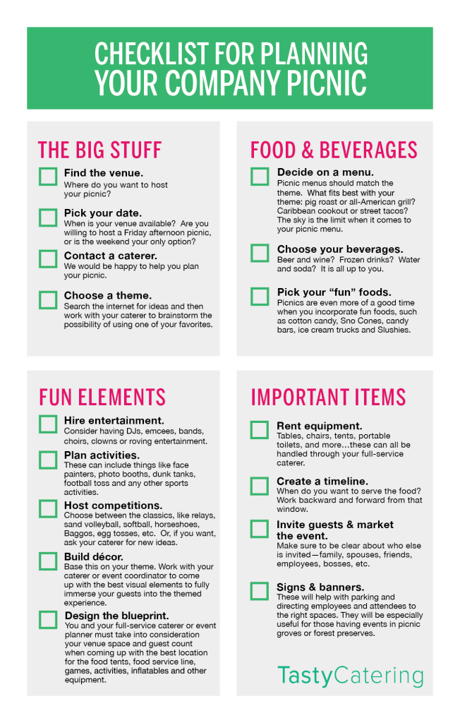 Need help planning a picnic check out this checklist food tips need help planning a picnic check out this checklist malvernweather Images