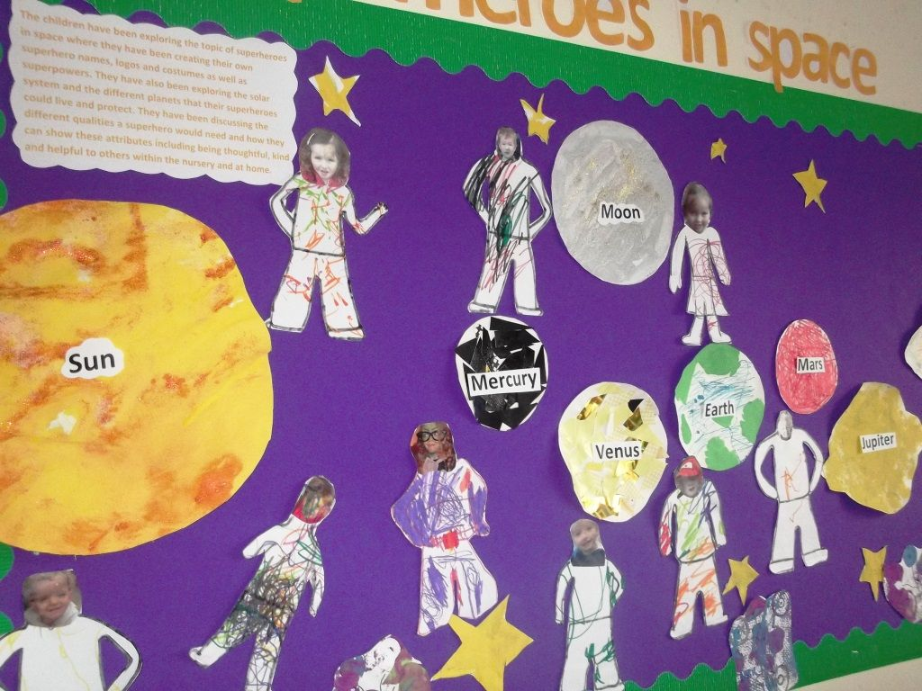 One of our incredibly topics from last year: Superheros in Space