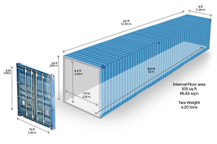 Mfc Cargo Container Concept Llc Container Dimensions Container Dimensions Shipping Container Homes Shipping Container