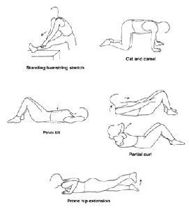 pregnacy how to help lower back pain