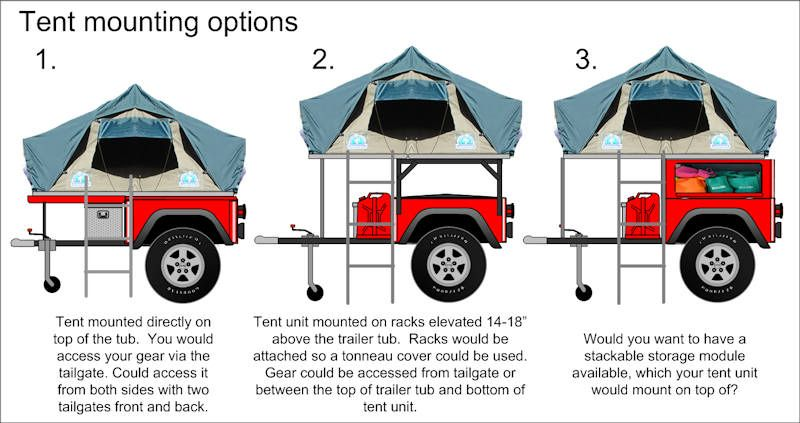 Bolt-together fiberglass Jeep-tub trailer kit - Expedition Portal  sc 1 st  Pinterest & Bolt-together fiberglass Jeep-tub trailer kit - Expedition Portal ...