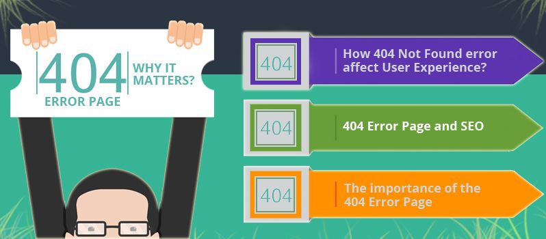 404 Error Page Why It Matters Error Page Web Design Page