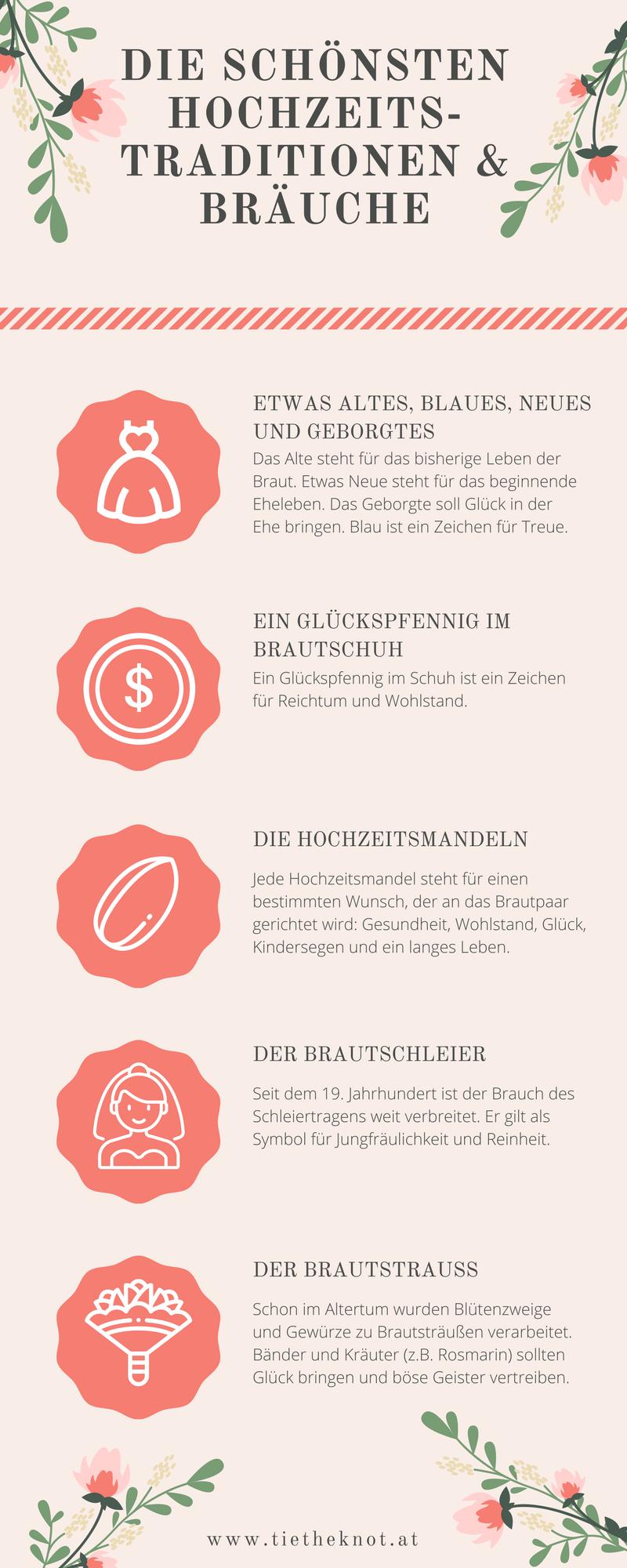 Hochzeitsbräuche in Österreich Die wichtigsten Traditionen ...