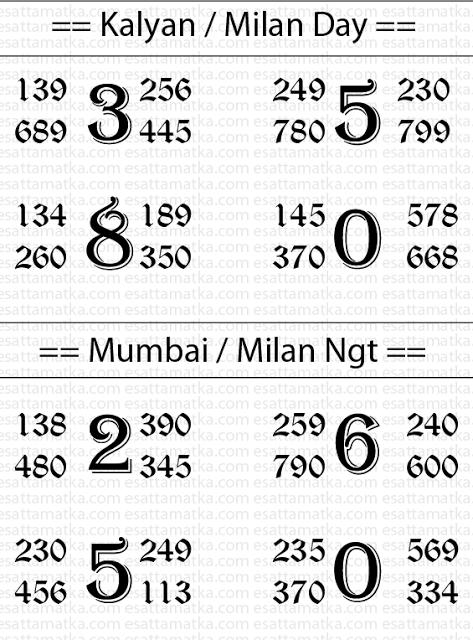 Satta Matka Today Hot Pavitra Chart #Panditji #Matka #Astrology (07