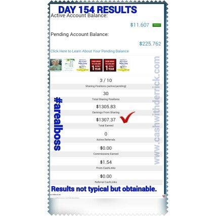 Day 154 #RESULTS  #AREALBOSS  #ONLINEMARKETING  #entrepreneur