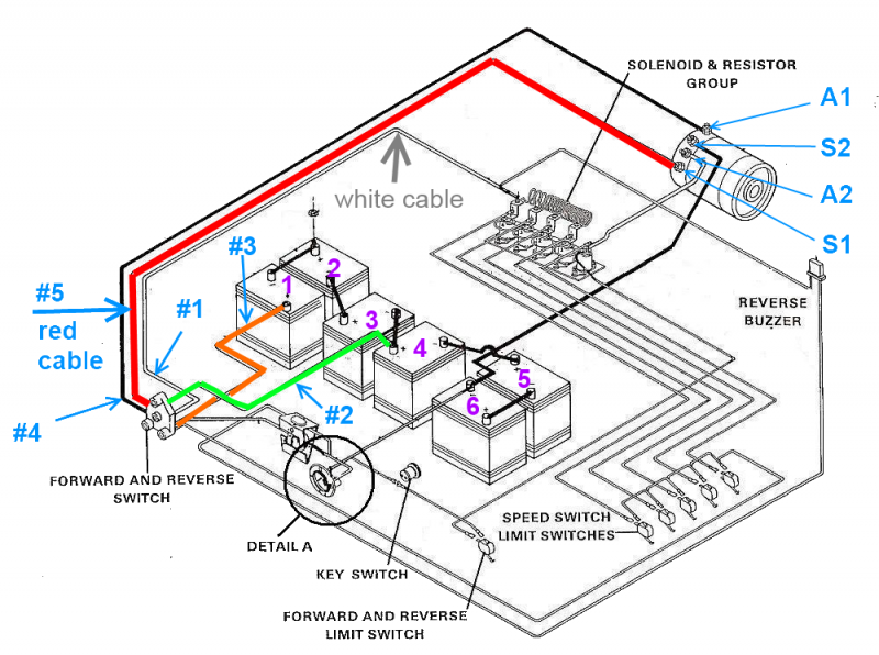 1982 club car 36v wiring diagram  rhino car alarm wiring