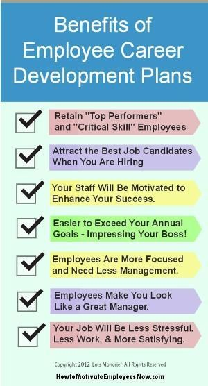 Motivation Career Development Benefits One Of The Great