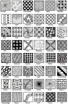 Zentangle Words Google Search Zentangle Patterns Easy