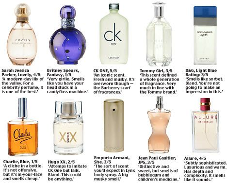 Fragrance, Perfume, Perfume bottles