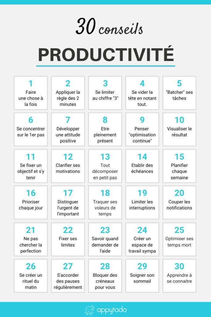 Comment booster votre productivité ? Découvrez 30 conseils pour être plus efficace au quotidien : des réflexes, des règles et des astuces à adopter au travail comme à la maison. Comment faire plus en moins de temps dans sa vie professionnelle et personnelle ? Comment améliorer ses méthodes de travail pour atteindre ses objectifs plus vite ? Consultez l'article. Ceci est une infographie de appytodo, le coup de pouce pour une vie pro - perso épanouie.
