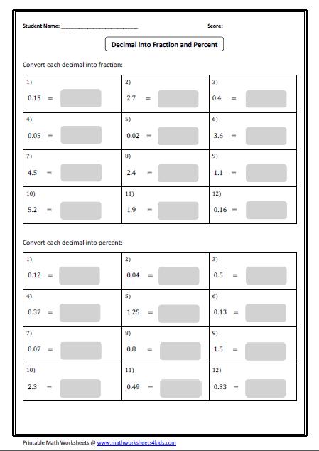 Decimal To Fraction Or Percent Fractions Decimal Chart