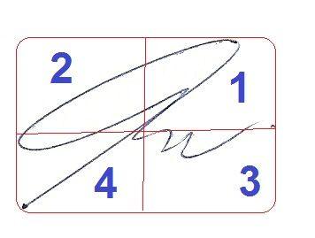 المسافات و كيفيه تحليل التوقيع الدرس الخامس والأخير منتديات خزامى نجد Chart Print Personality