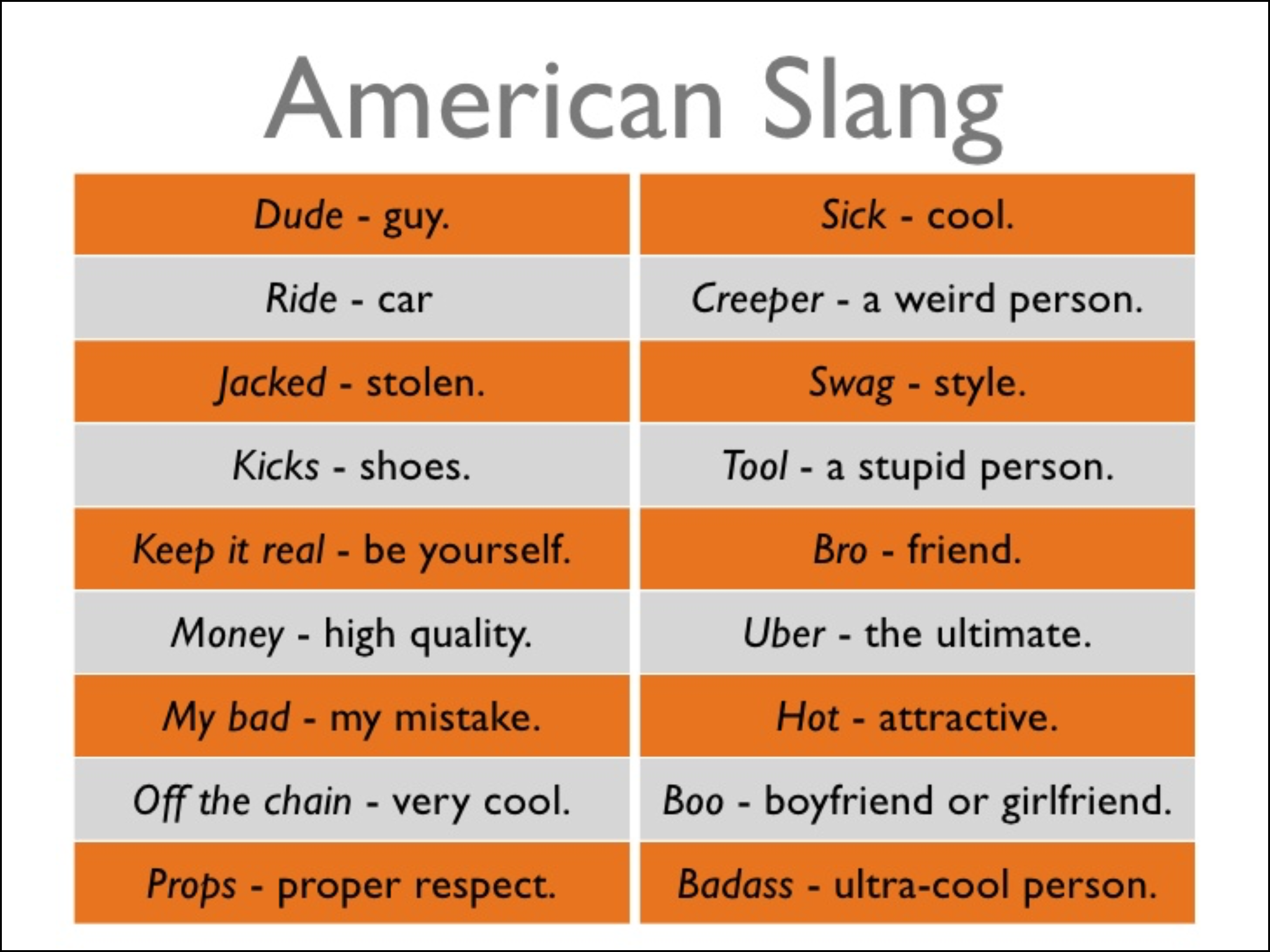 American Slang 1 I Love Teaching And Learning Pinterest