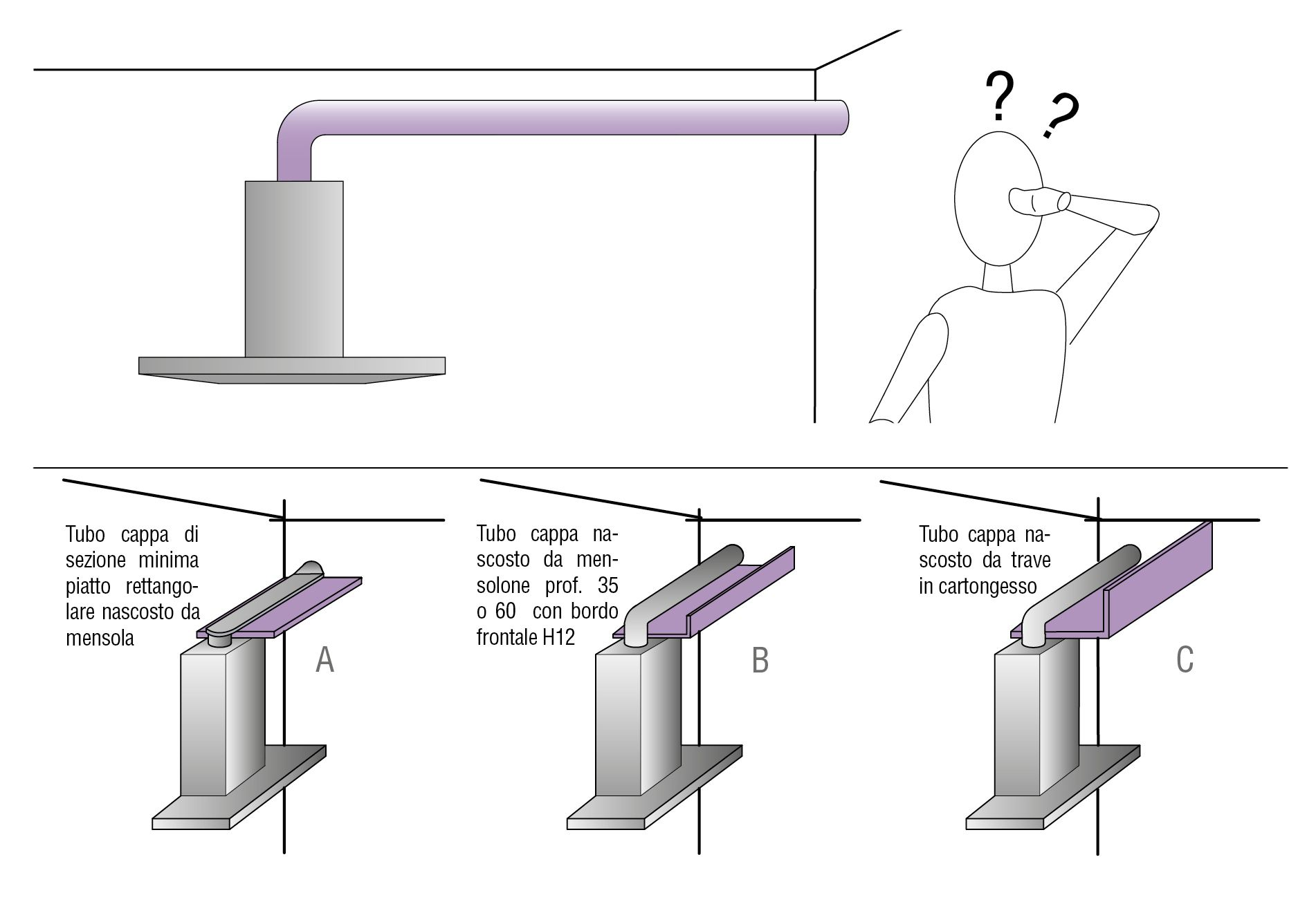How to cover up kitchen ventilation pipe planning - Tubo cappa cucina soluzioni ...