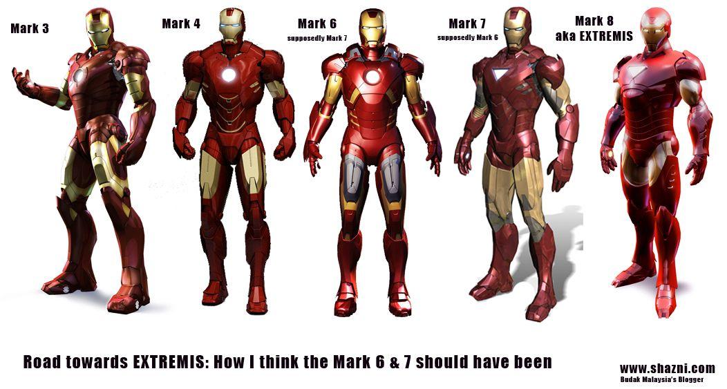 Iron Man Evolution Marvel Pinterest Marvel Iron Man Suit And