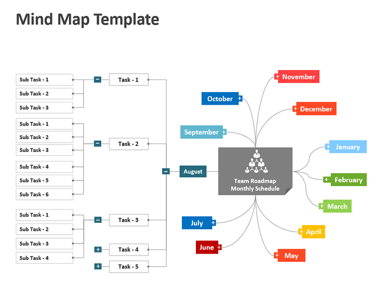 Editable Powerpoint Template Mind Map Template  Organize Task