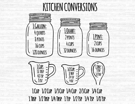 Kitchen conversions svg, Measurement chart svg