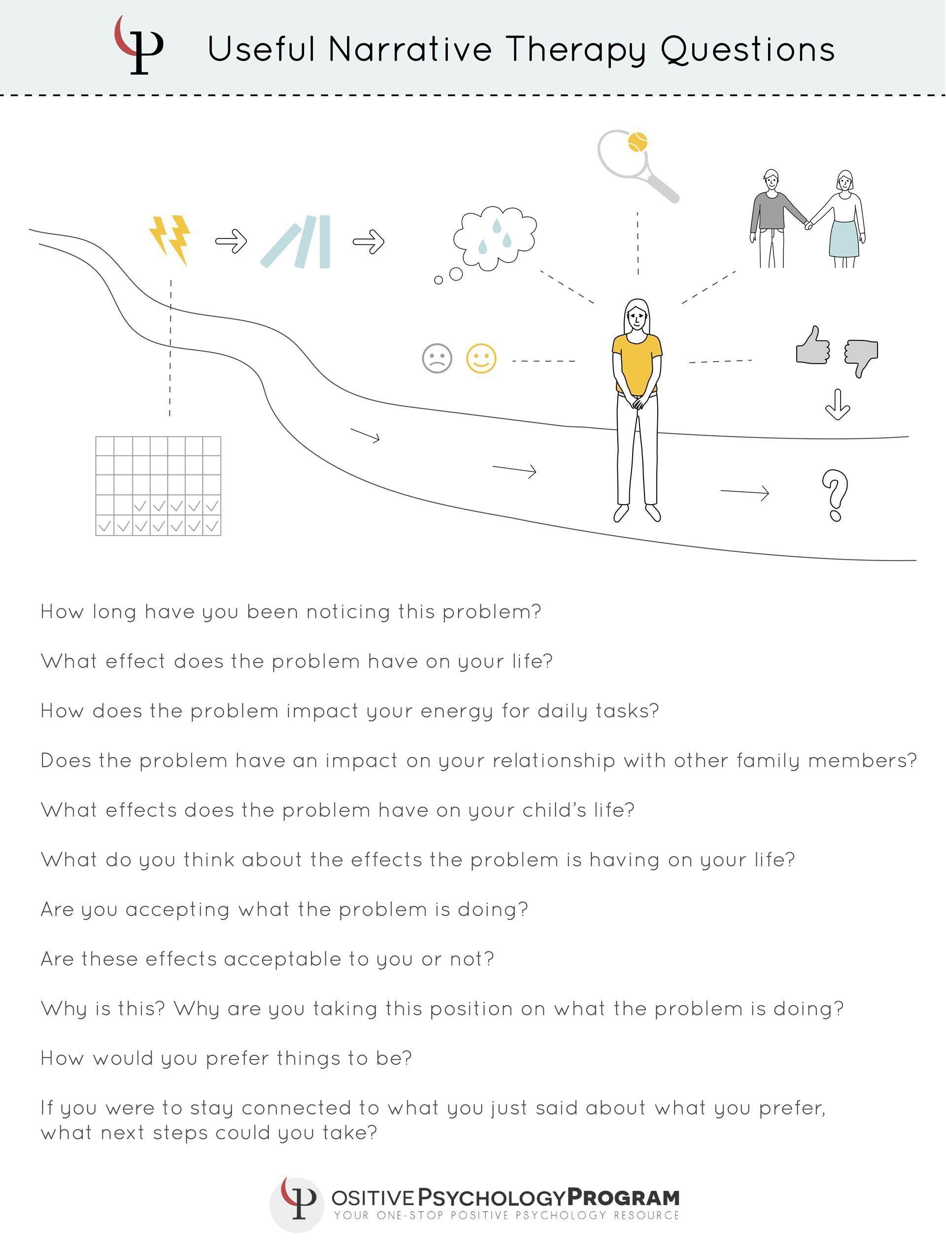 1 Self Esteem Worksheets For Adults Printable Self Esteem