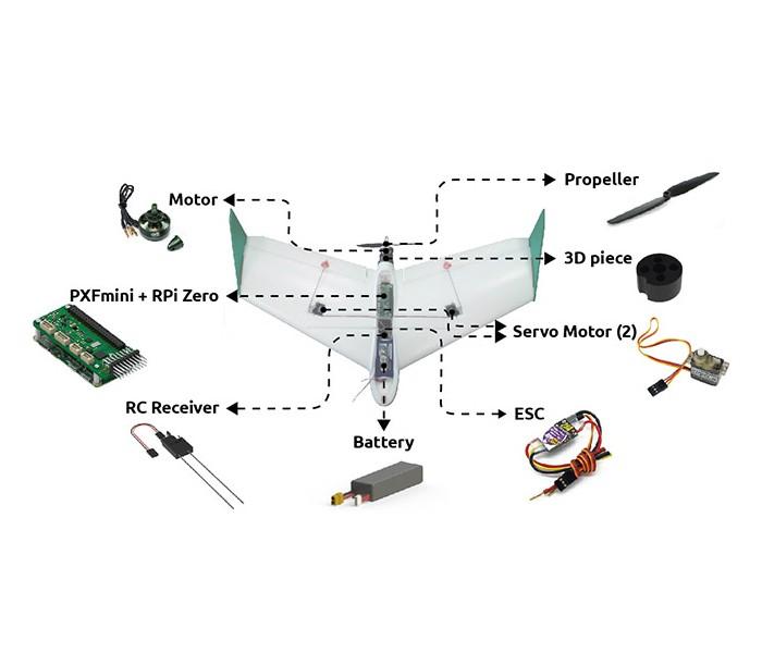 Pi0Plane #RaspberryPi #drone #droneday | Gadgets | Linux