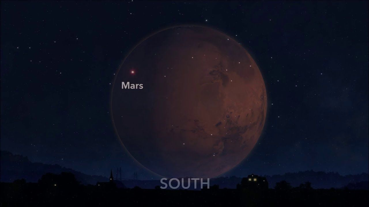Close Encounter With Mars We Are Fast Approaching The Red Planet In 2020 Close Encounters Red Planet Planets
