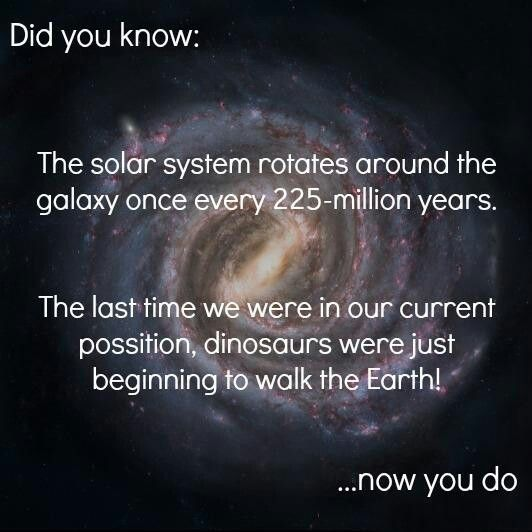 The last time that we were in this position was when the dinosaurs were just starting to walk the land! Fascinating! is part of Space facts -