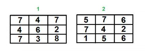 Añade los dígitos necesarios para que cada columna y fila sume 100