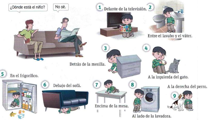 Рука, испанские предлоги в картинках