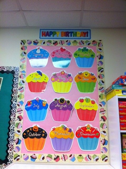Classroom Decoration Charts For Primary School : Classroom birthday wall decoration ideas