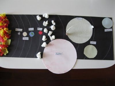 solar system with asteroid belt projects - photo #22