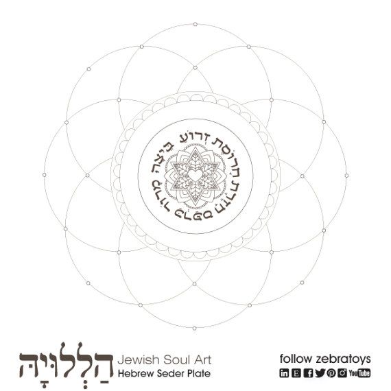 Hebrew Seder Plate Passover Coloring Page 1 Printable Design