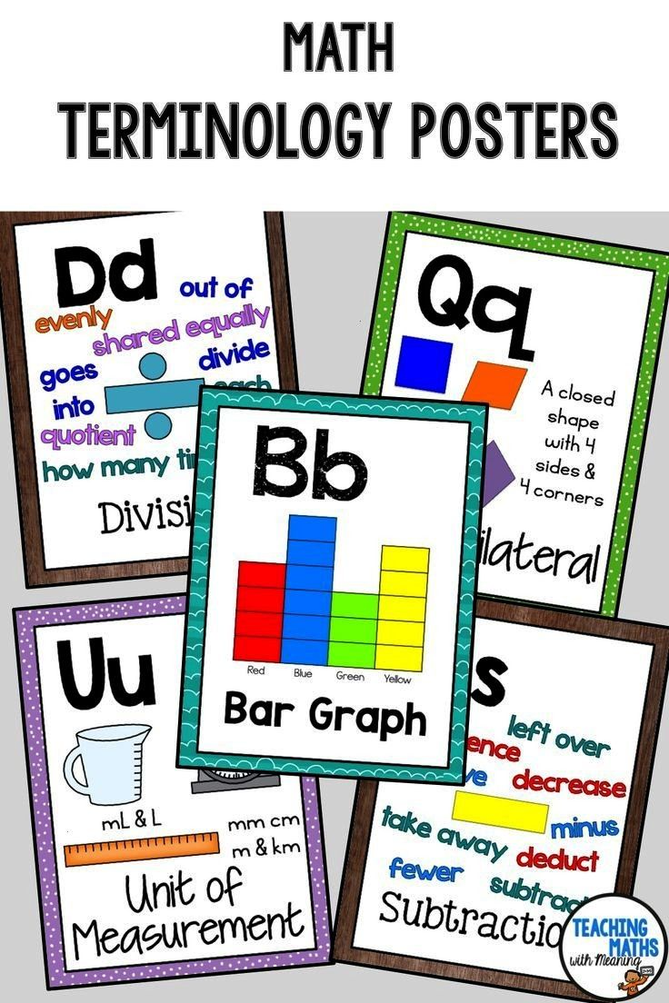 Alphabet Posters Math Alphabet Posters just perfect for older years and upper elementary. These set