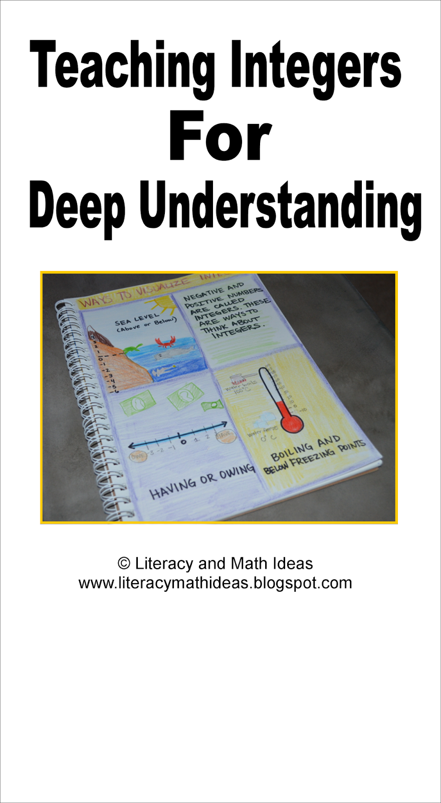 Literacy & Math Ideas: Teaching Integers for Deep Understanding ...