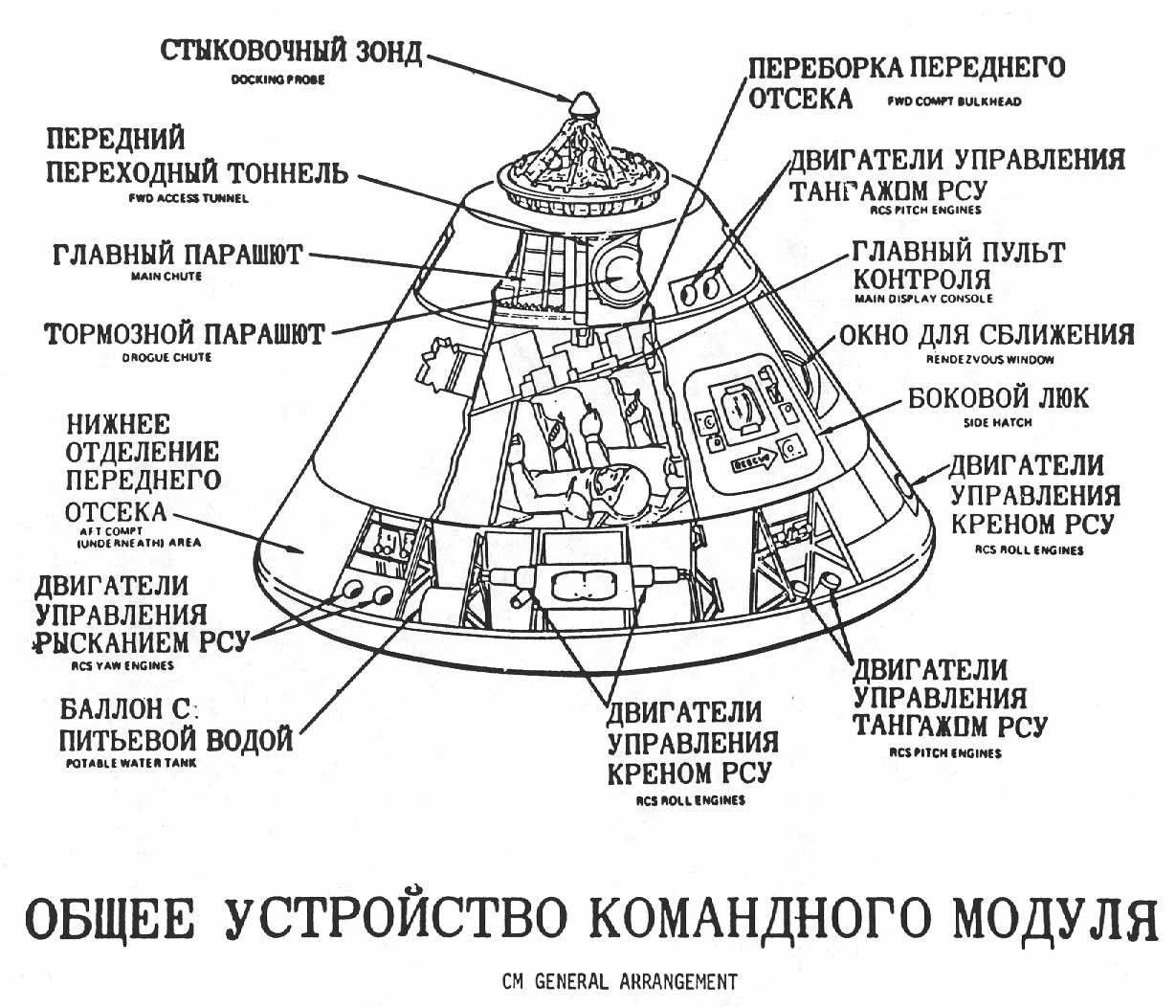 Cross Sectional Diagram Of Command Module With