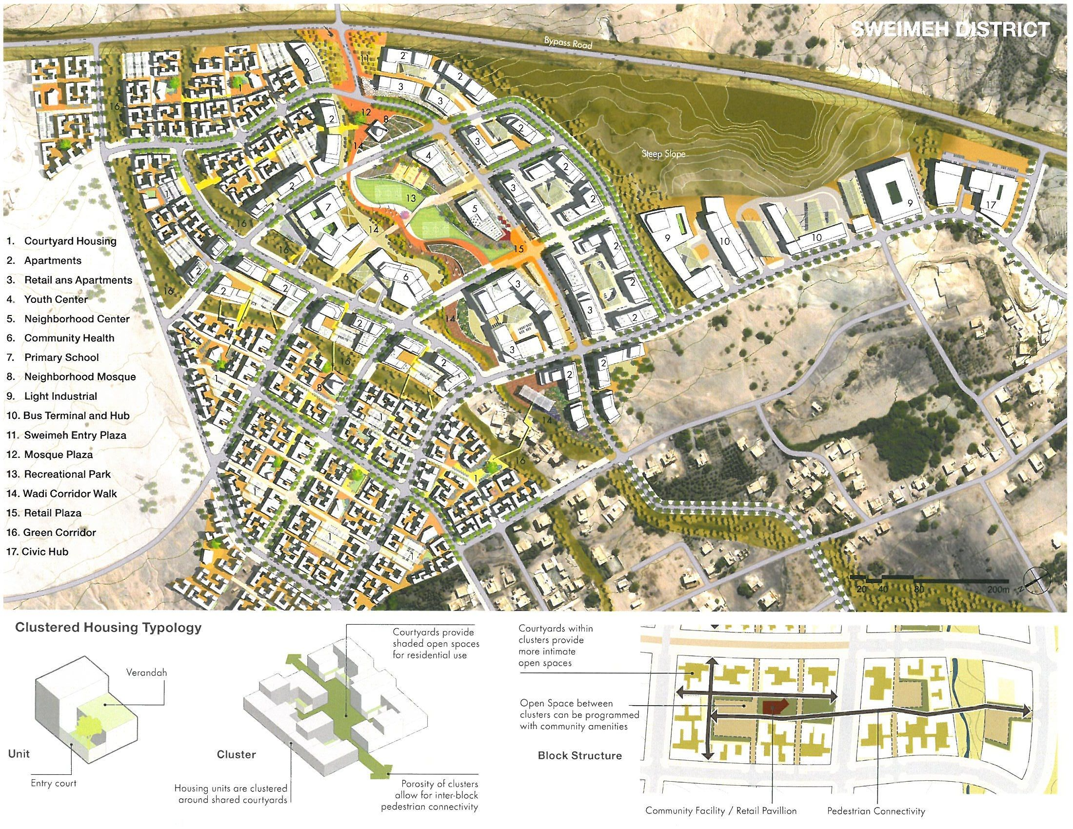 A Strategic Master Plan For The Dead Sea Dead Sea Jordan