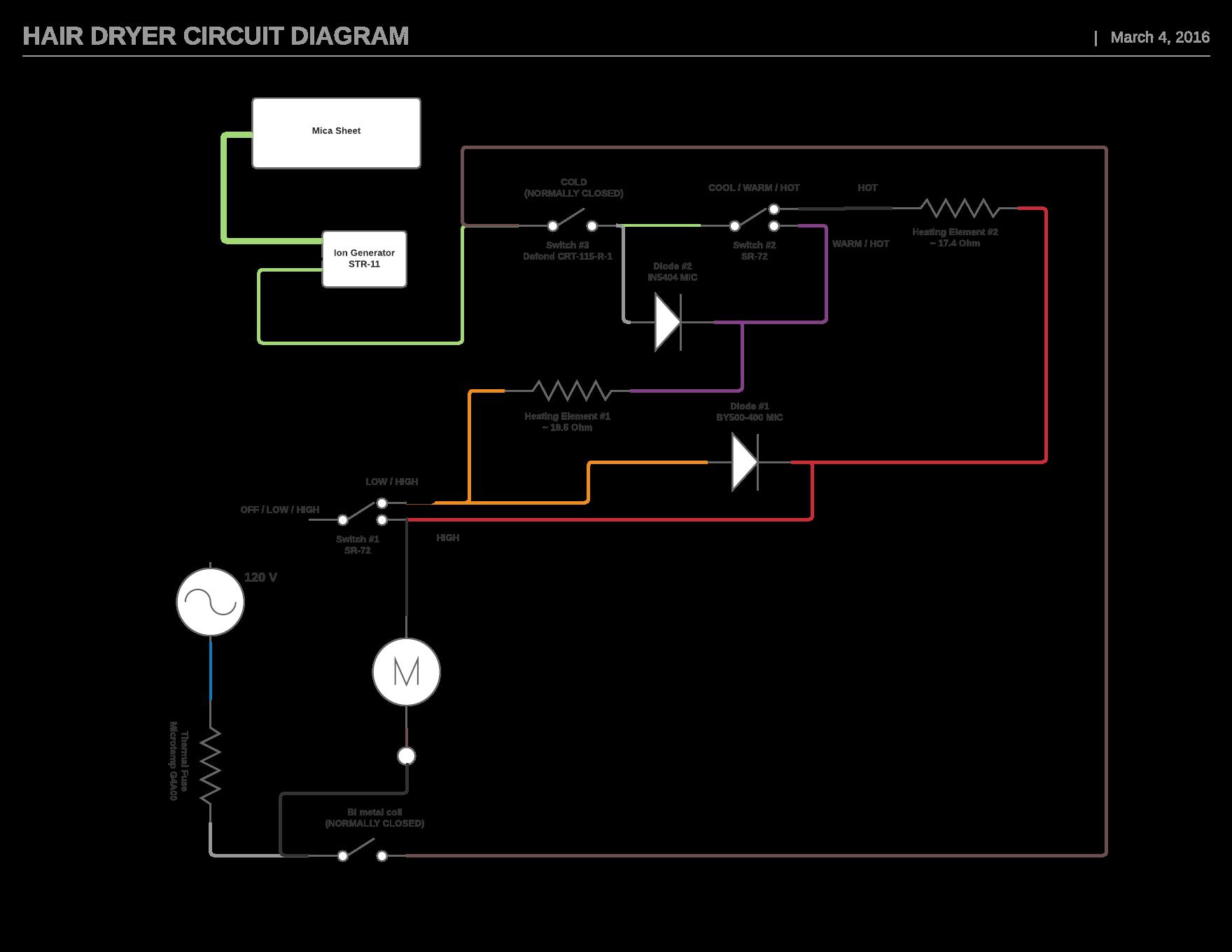 11 Wiring Diagram For 220 Volt Dryer Outlet References Https Bacamajalah Com 11 Wiring Diagram For 220 Volt Dryer Outlet R Diagram Dryer Outlet Electricity