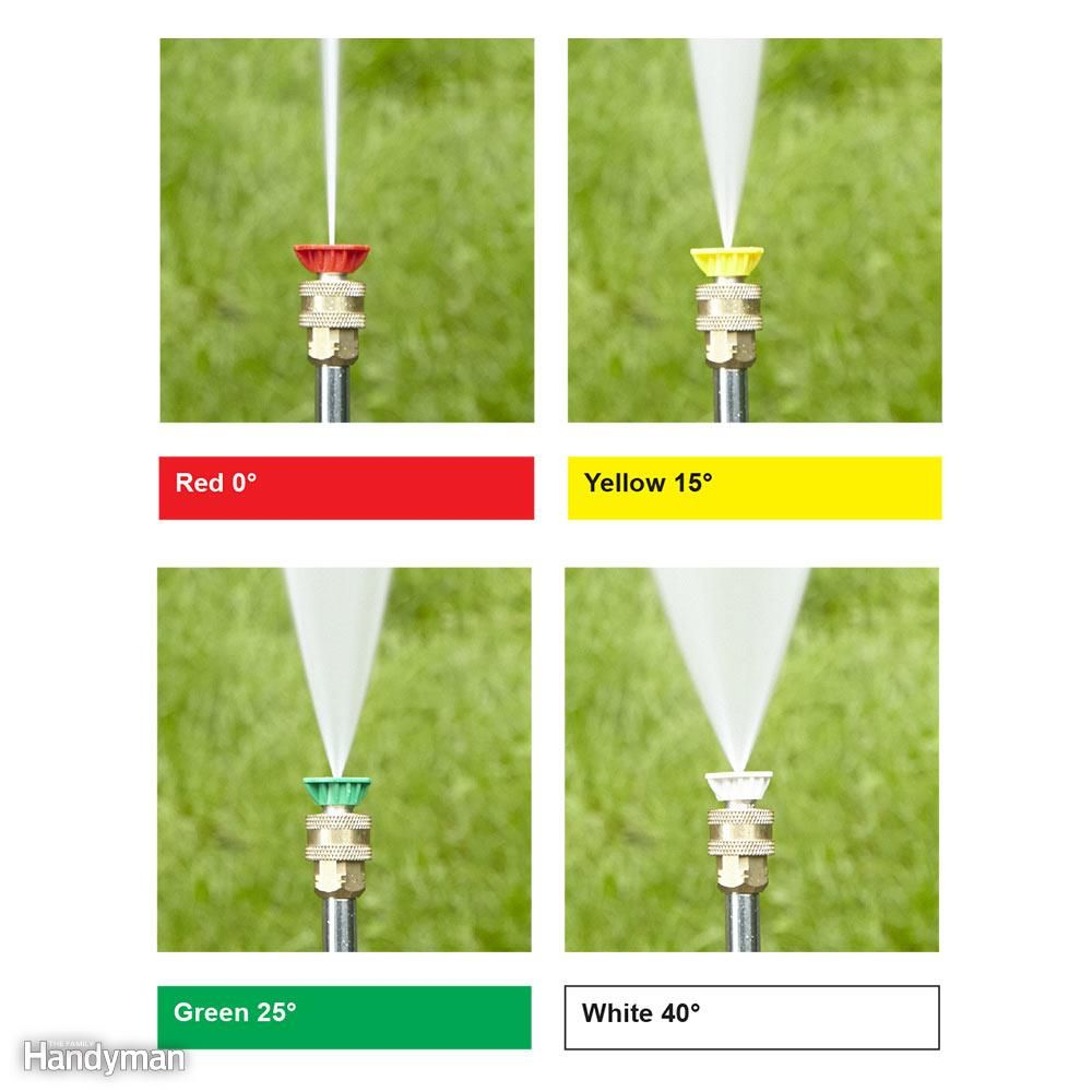 Pressure Washer Maintenance and Tips Pressure washer