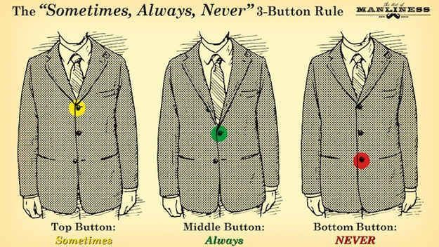 it comes to buttons, follow these easy rules. 25 Life-Changing Style Charts Every Guy Needs Right Now25 Life-Changing Style Charts Every Guy Needs Right Now