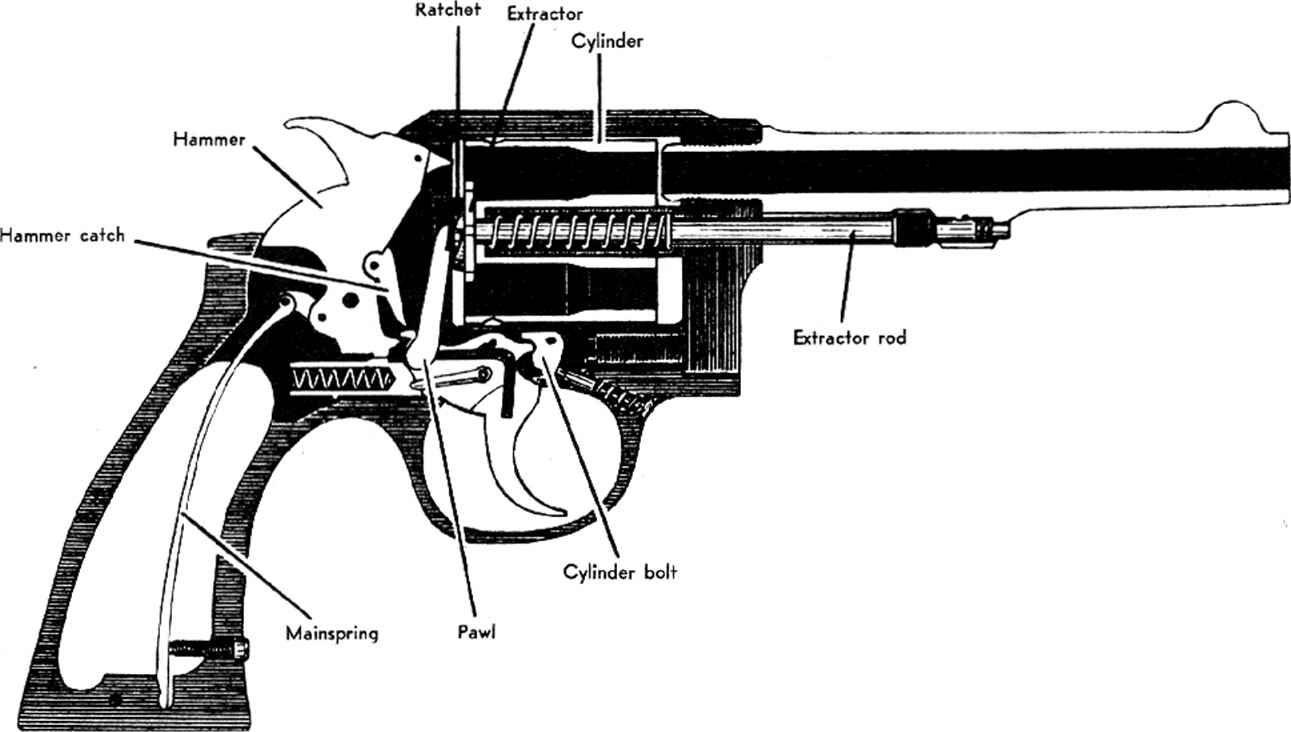 Pin on FirearmsPinterest