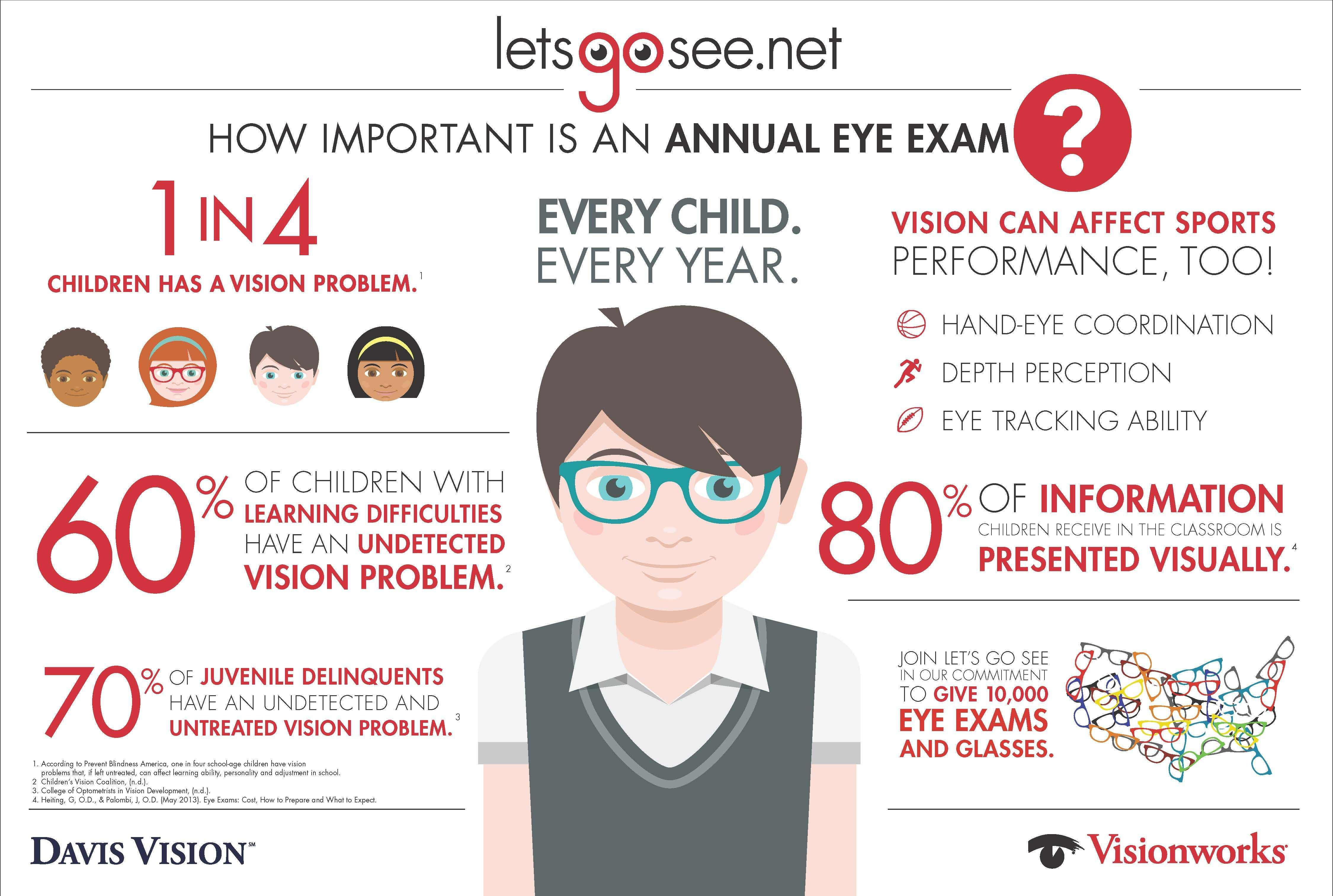 Childrens Health: Vision Problems