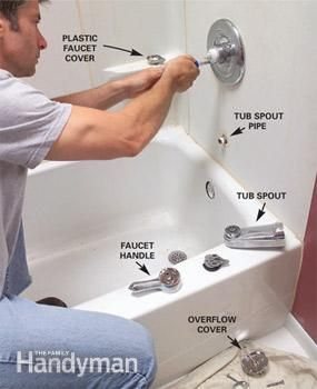 acrylic tub shower remodel diy