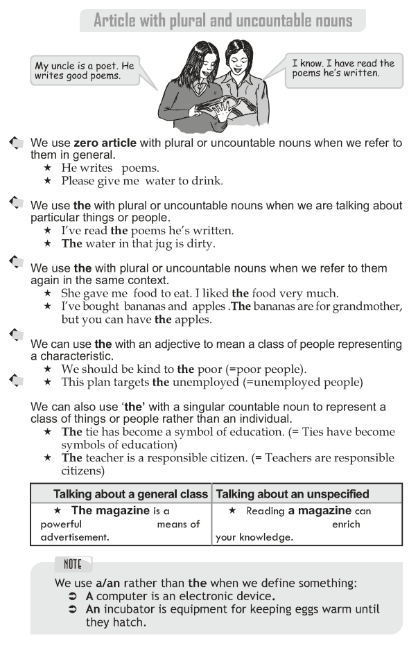 Grade 10 Grammar Lesson 29 Article with plural and ...