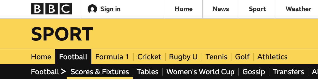 Scores Fixtures Football Bbc Sport Football Fixtures Football Scores