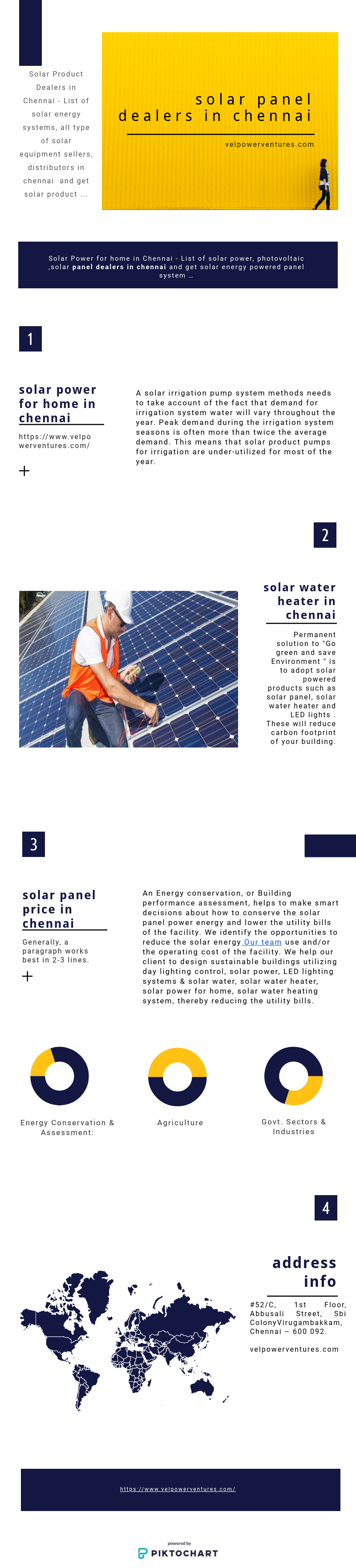 Pin By Velpower Ventures On Solar Panel Dealer Solar Power House Solar Panel Cost Solar Panels