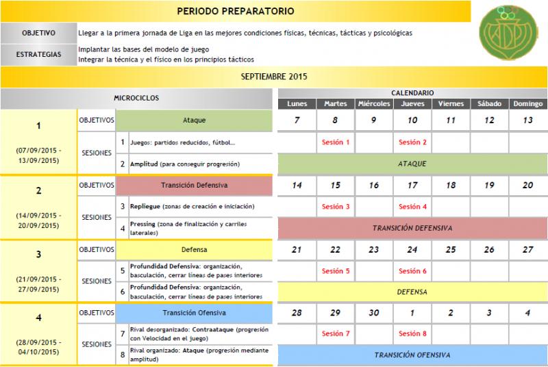 Planificación De Pretemporada En Fútbol Ejercicios De Fútbol Sesiones De Entrenamiento Entrenamiento Futbol
